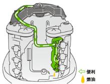 废气重燃系统